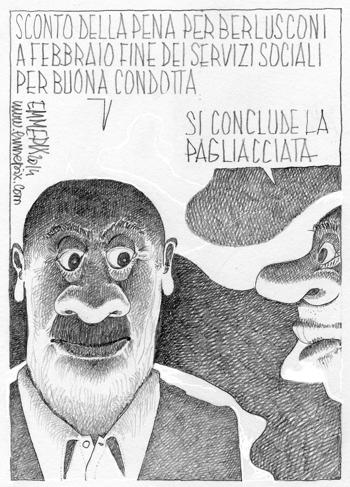 circo Italia